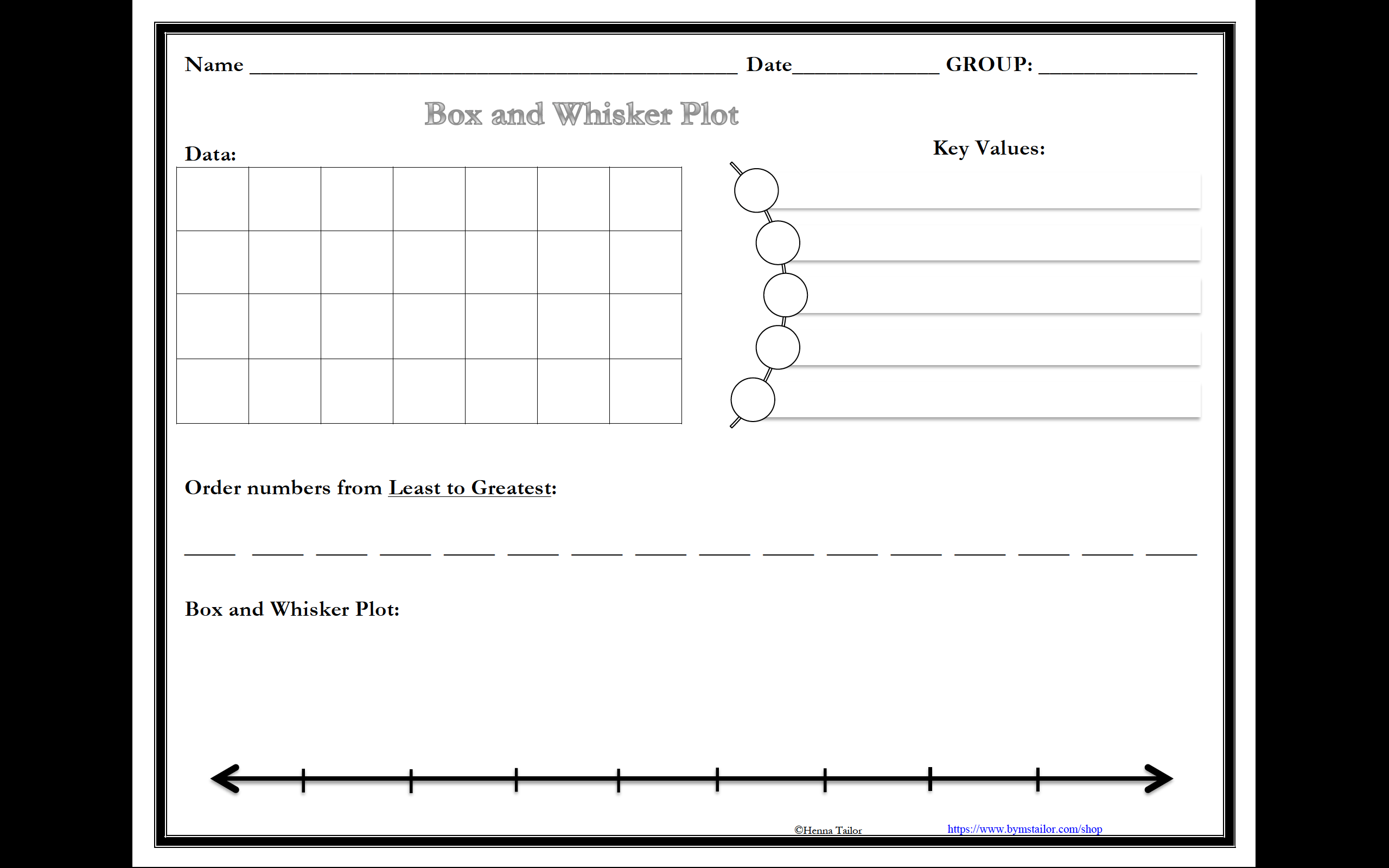 Box And Whisker Plot Comparison Activity Math Resources