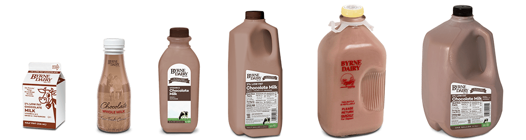 BD Choc Milk Sizes copy 1 - Chocolate Milk