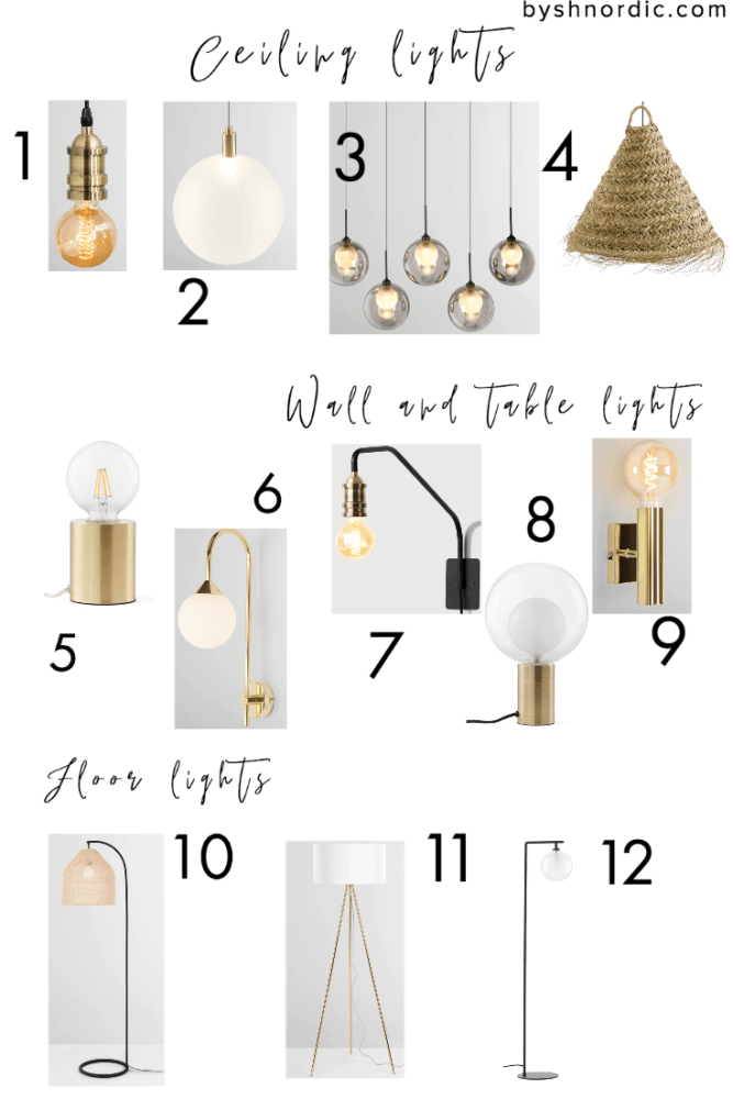 How to create a lighting plan for your home?