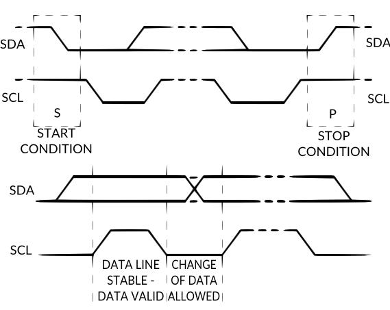 i2c vs spi communication  u2013 danybot