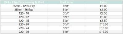 C41 Film Processing & Print Prices