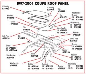 Corvette parts, Interior, oem, replacement, GM parts