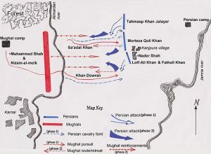 A diagram of the battle of Karnal.