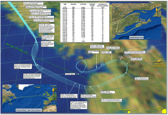 The Official Flight Path in the TSB Report.