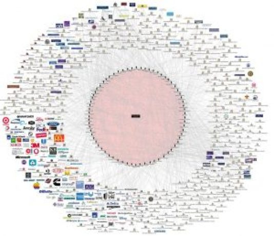 The Bilderberg Group is considered to be one of the more prominent public face of the Illuminati (Click the image for a high resolution version)
