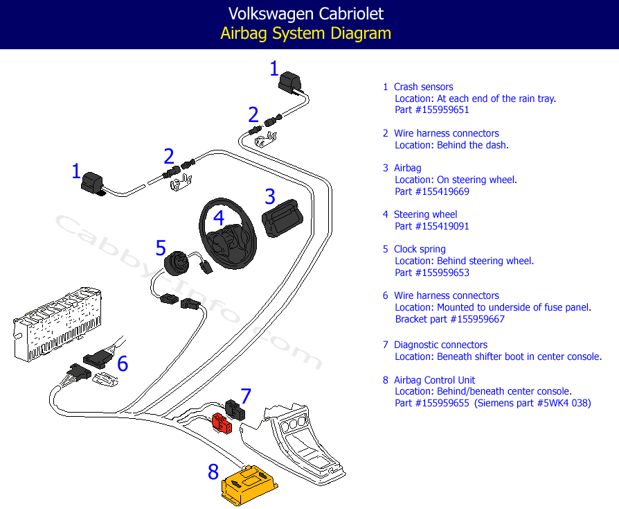 car airbags wiring diagram airbag crash wiring diagram
