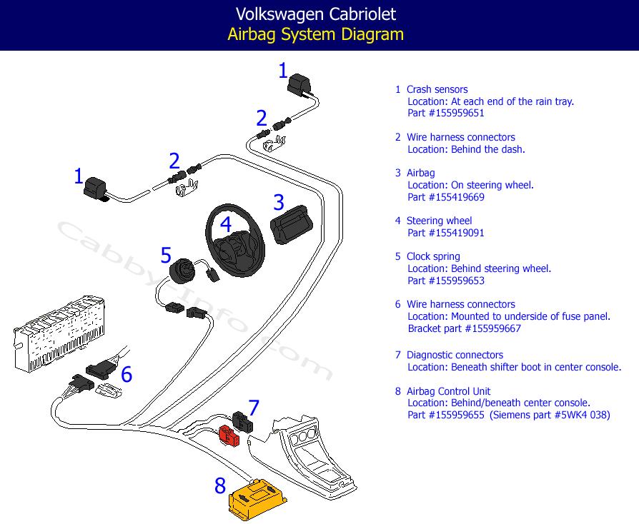 AirbagDiagram?resizeu003d665%2C546 suspension air bag wiring diagram not lossing wiring diagram \u2022