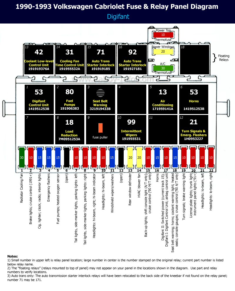2002 Isuzu Axiom Fuse Box Diagram – Isuzu Ascender 2003 Fuse Box