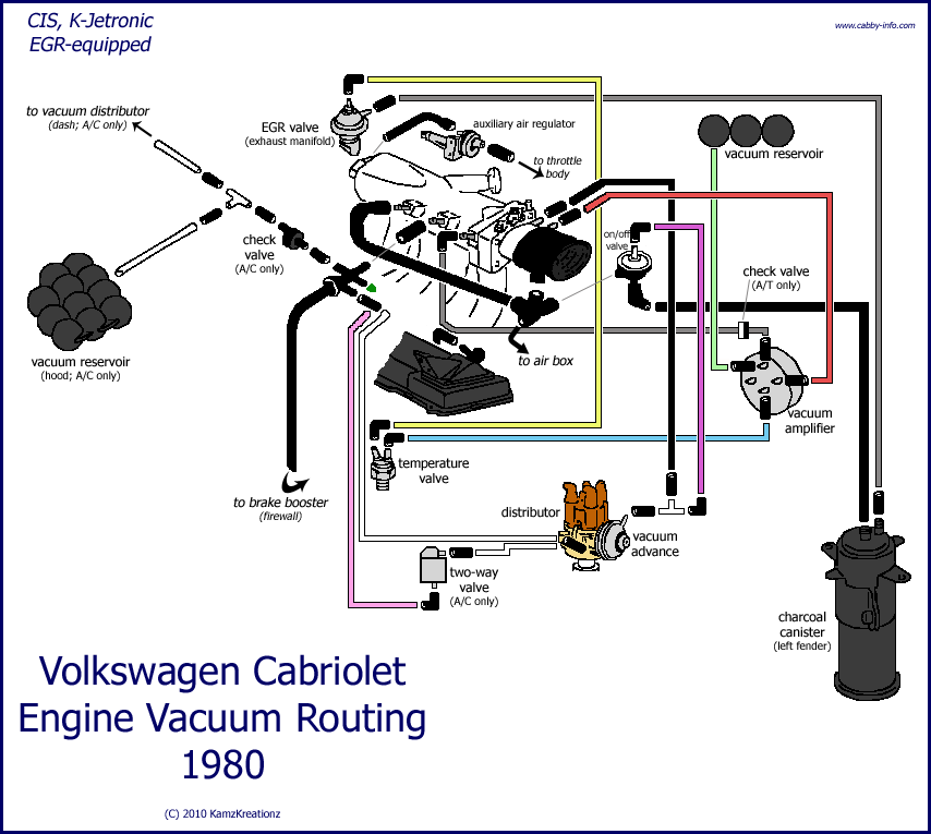 vw mk2 fuse box relay diagram 2003 vw beetle fuse diagram