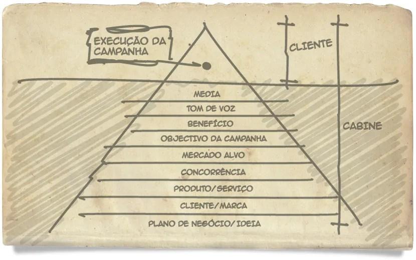 graf marketing