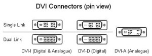 DVI  The Digital Video Interface  techspecsandhelp