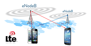LTE RSSI, RSRP and RSRQ Measurement - CableFree