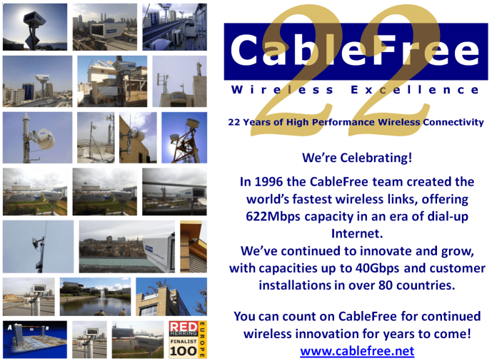 CableFree Celebrating 22 Years of Wireless Innovation