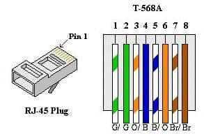 Wiring Termination Instructions and Diagrams  RJ11 and