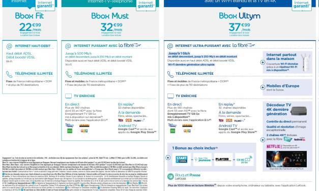 Bbox Fit : tout sur l'offre internet sans TV de Bouygues [prix et avis 2018]