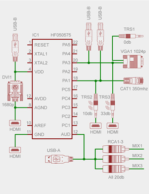 w 0710 schematic 300x390?resize=300%2C390&ssl=1 usb type b wiring diagram wiring diagram usb type b wiring diagram at bakdesigns.co