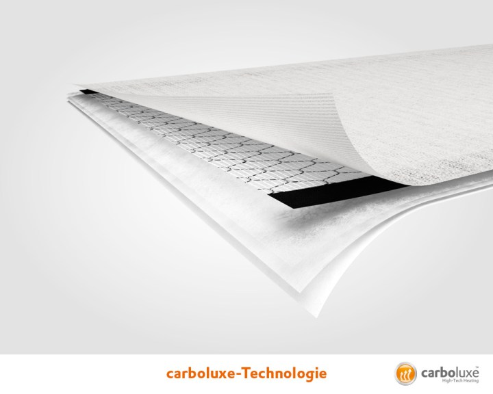 carboluxe-technologie