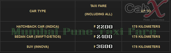 Thane to Pune taxi fare