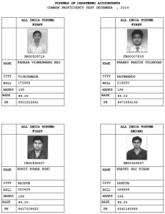 cpt-toppers-dec-2014-1st