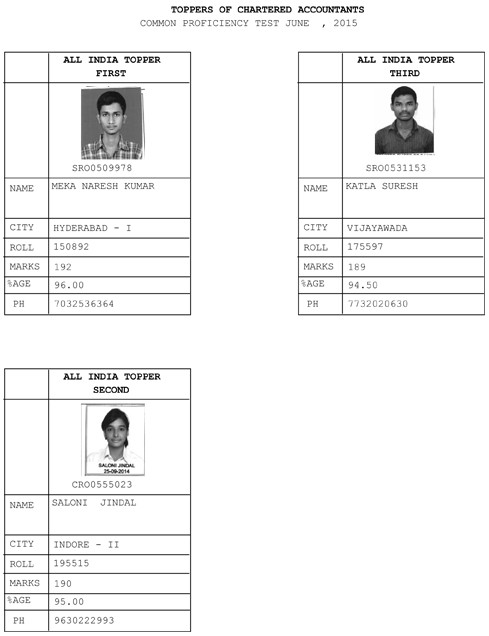 CA Foundation, CPT Toppers Nov 2018, Rankers Interviews