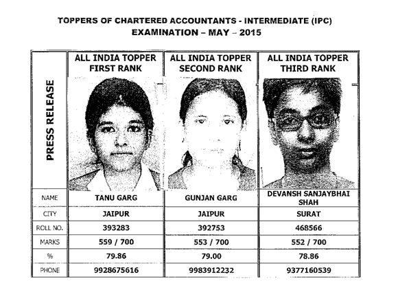 ipcc-may-2015-toppers