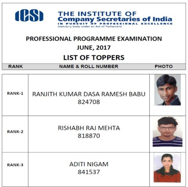 CS-Professional-Merit-List-Toppers-June-2017