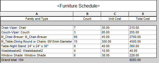 How to Show Unit Cost and Total Cost in Revit Schedule