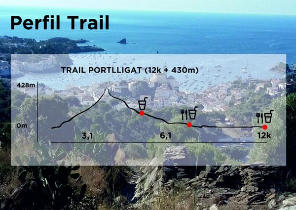 perfil2019 trail portlligat