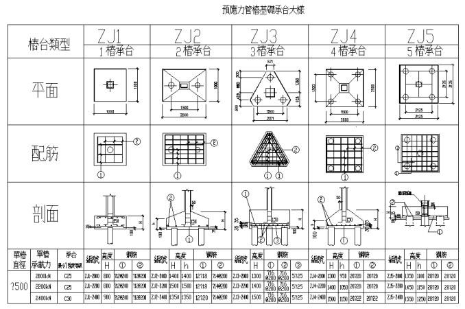 基礎結構配筋CAD施工大樣圖