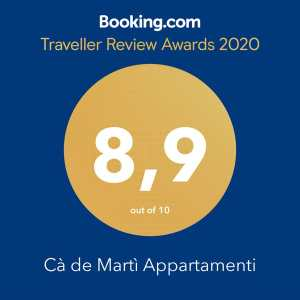 Ca de Marti punteggio Booking.com