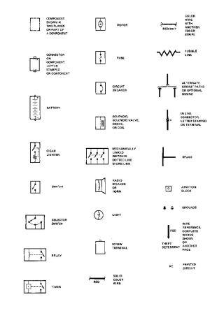 5 Wire Relay Wiring Diagram Gm Seville   Wiring Diagram