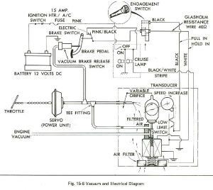 1988 Eldorado vacuum diagram needed Images  Frompo
