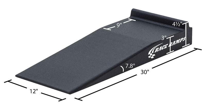 [Product Review] Trak-Jax Race Ramps by Zip Products