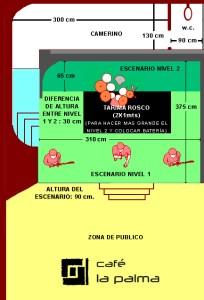Plano Escenario CLP