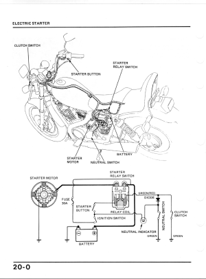 1984 Honda Shadow 700