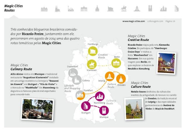 Magic Cities Germany