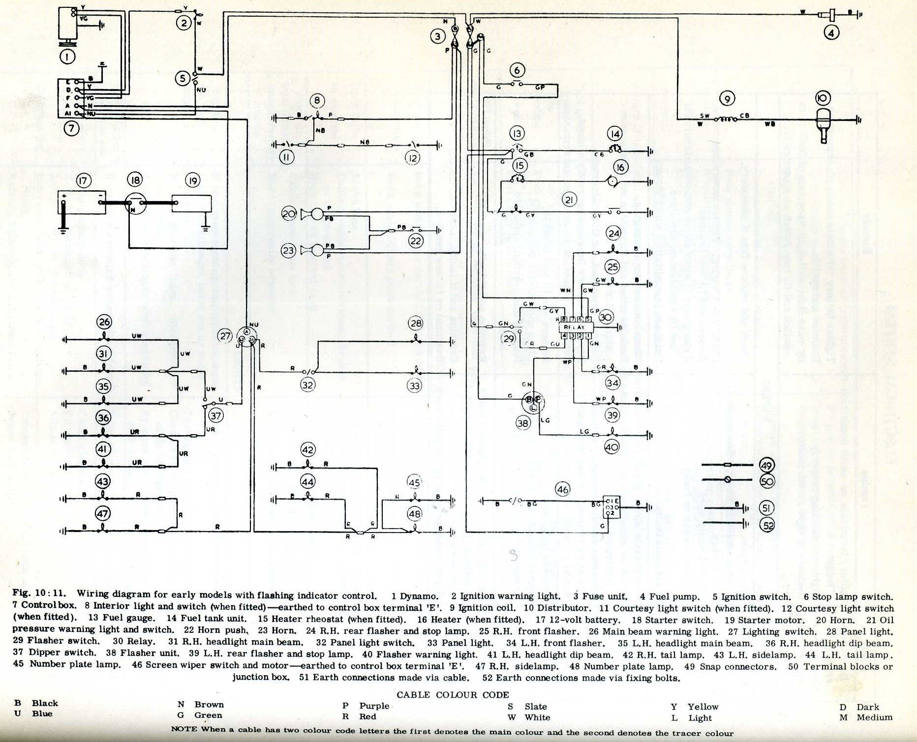 Fantastic Class A Wiring Diagram 1981 Bluebird Model - Electrical ...