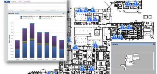 Das Uniklinikum Regensburg managt seinen Energieverbrauch jetzt mit Visa FM von GIS Project