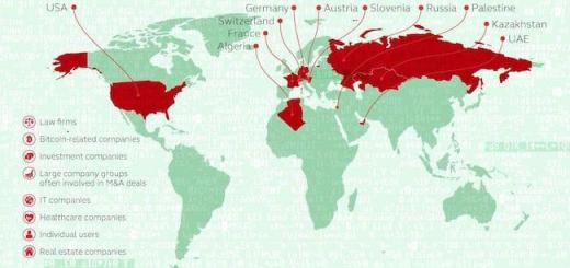 Kaspersky Lab hat Hacker-Aktivstätten von Wild Neutron in elf Ländern nachgewiesen, darunter auch Deutschland