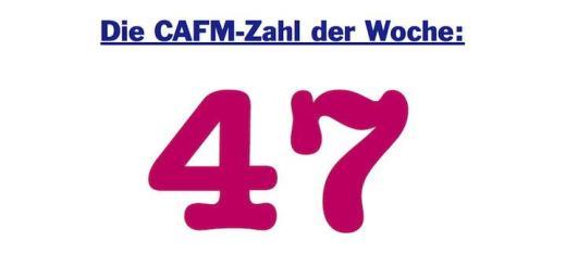 Die CAFM-Zahl der Woche ist die 47 - so viele Quadratmeter Wohnfläche stehen statistisch jedem Menschen in Deutschland zur Verfügung