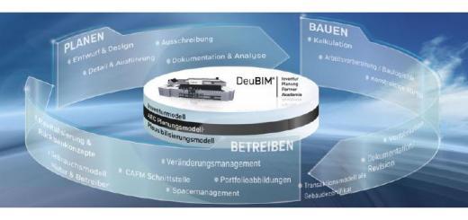 Runde Sache: Das Düsseldorfer Beratungshaus DEUBIM setzt sich für die Standardisierung bei BIM ein und sponsert die entsprechende buildingSMART Initiative