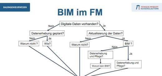 Studie BIM im FM in Deutschland - Studie Prof Hohmann
