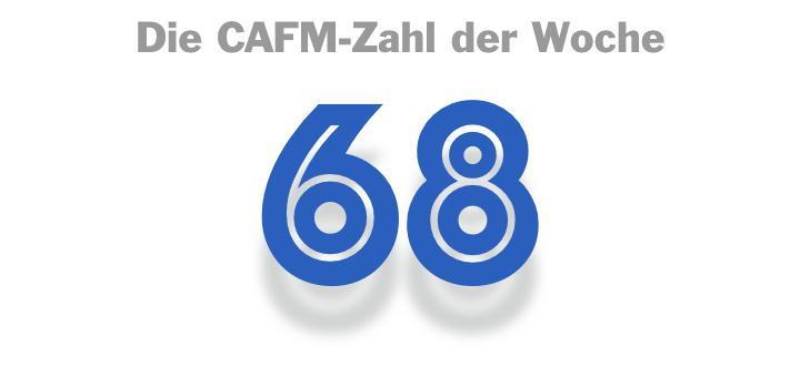 Die CAFM-Zahl der Woche Ist die 68 – so viele CAFM-Hersteller führend die CAFM-News in Ihrer Anbieer-Übersicht auf