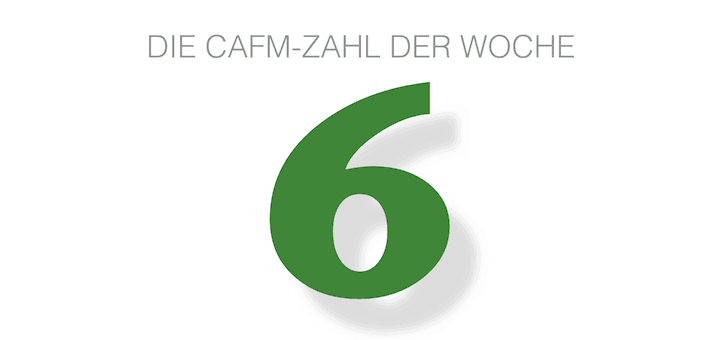 Die CAFM-Zahl der Woche ist die 6 für die Frage, welche Definitionen es für 1D- bis 6D-BIM eigentlich gibt