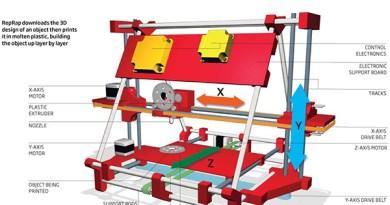 Stampa 3D, domani un seminario organizzato dalla Camera di Commercio Cagliari