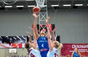 L'Italia batte la Danimarca nelle qualificazioni EuroBasket Women 2021