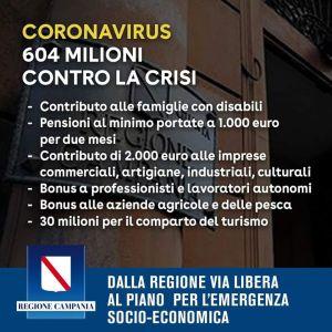 Coronavirus. La Campania stanzia 604 milioni: pensioni al minimo portate a 1.000 euro