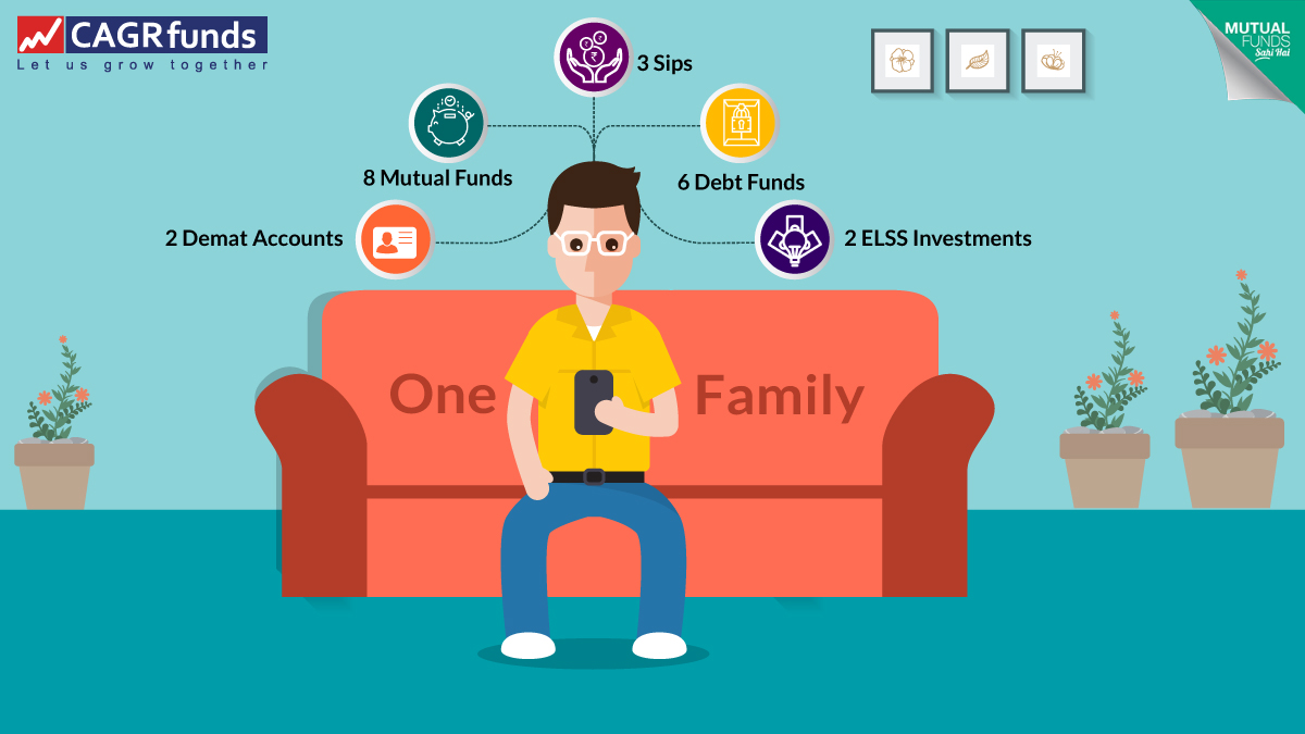 Manage all your family investments with a single login