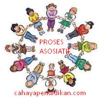 Proses Asosiatif Dalam Interaksi Sosial Materi IPS Kelas 7 K13