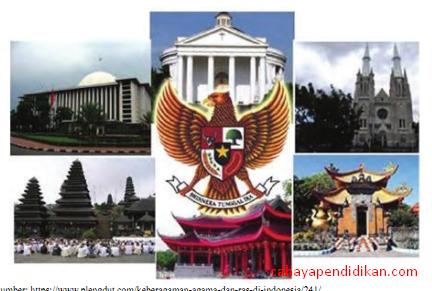 Pluralitas Masyarakat Indonesia Materi IPS Kelas 8 K13 Revisi 2017